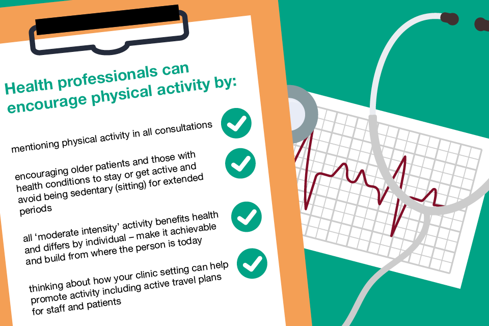 Infographic showing how health professionals can encourage physical activity.
