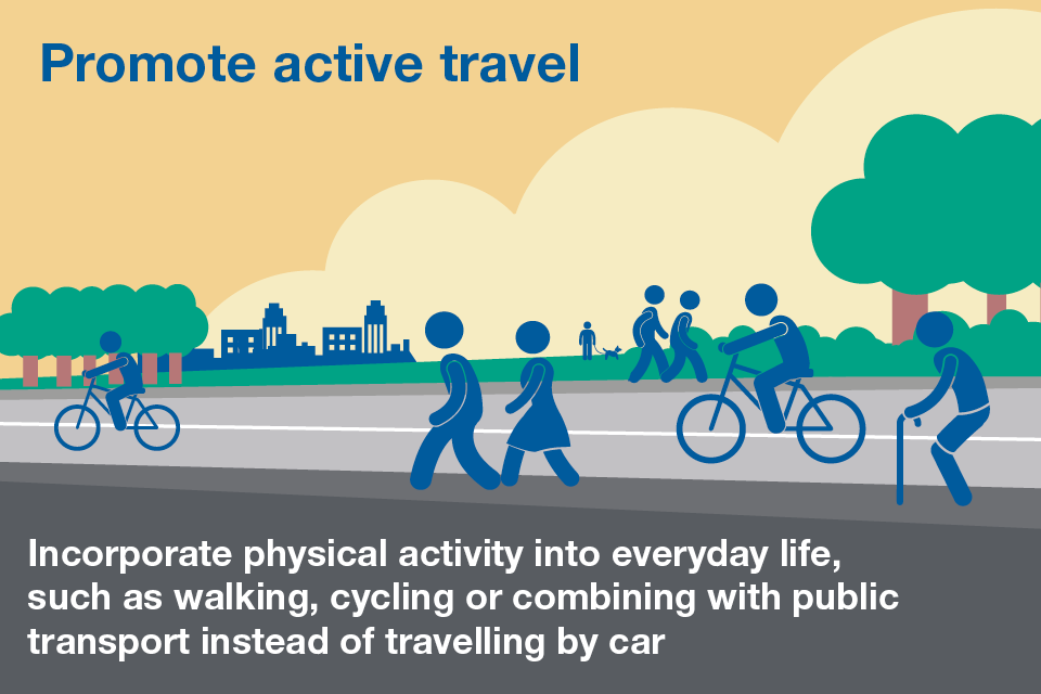 Infographic promoting active travel.
