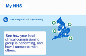Image of MY NHS logo with map of Great Britian