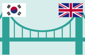 UK and Republic of Korea flags