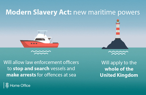Graphic giving an overview of the modern slavery maritime powers
