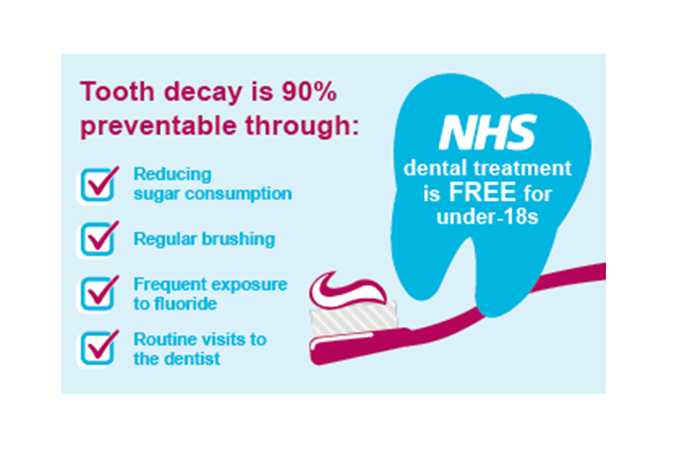 Tooth decay is preventable