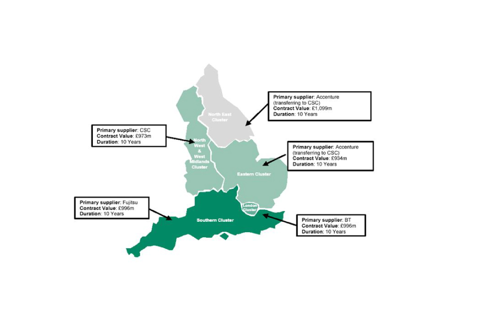 Map of local service providers for the 5 regional clusters in England