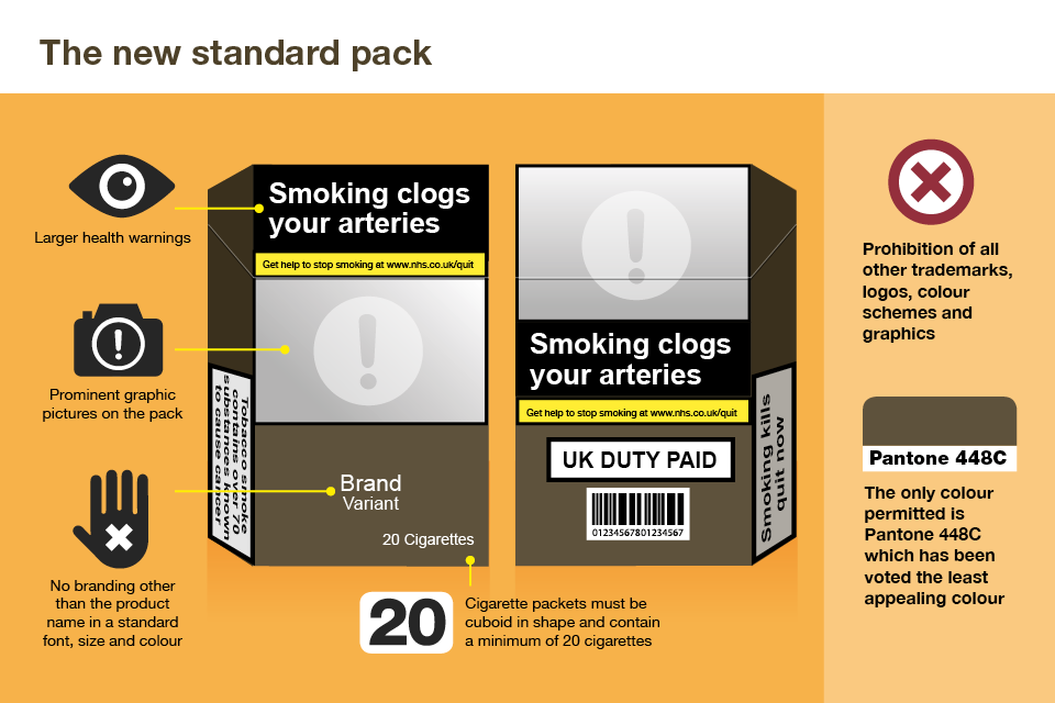 How much does a cigarettes Marlboro pack cost in the USA