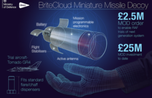 BriteCloud Miniature Missile Decoy