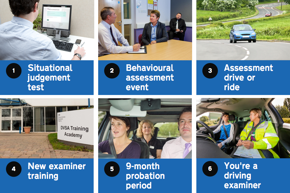 The 6 stages of the process - situational judgement test, behavioural assessment, assessment of driving or riding ability, training, probation period, and being a driving examiner