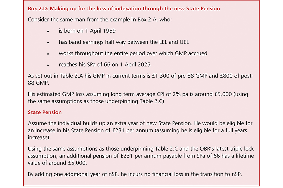 Making up for the loss of indexation through the new State Pension