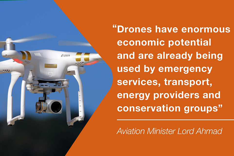 """Drones have enormous economic potential and are already being used by emergency services, transport and energy providers and conservation groups to improve services."" Aviation Minister Lord Ahmad"