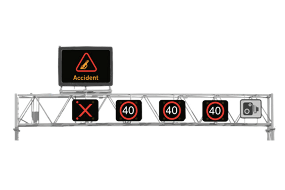 Signs above lanes on a smart motorway.