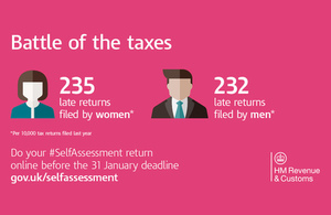 Graphic showing self assessment filing figures