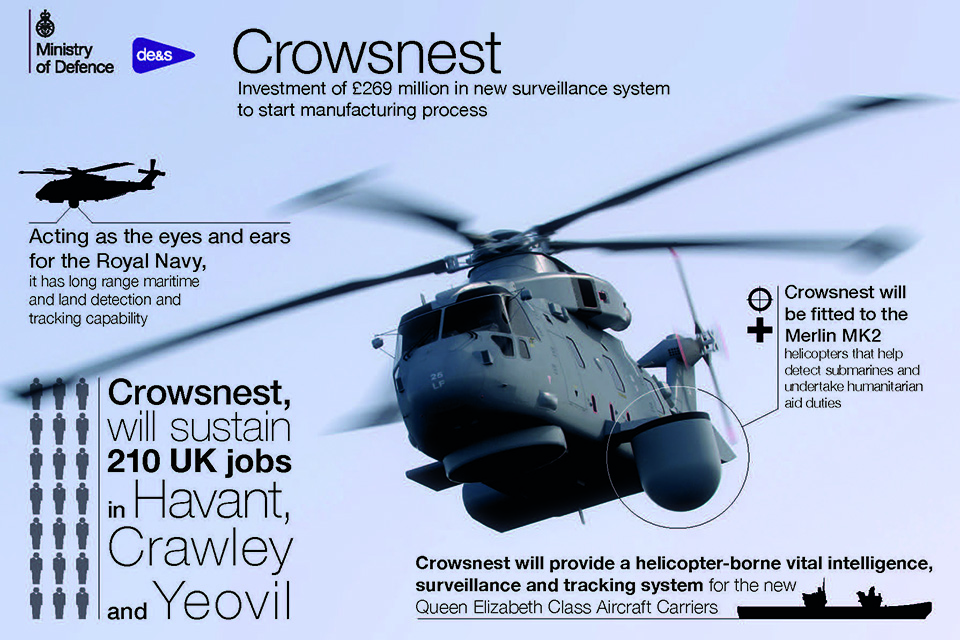 Crowsnest will be the eyes and ears of the Royal Navy. ACA/Crown Copyright