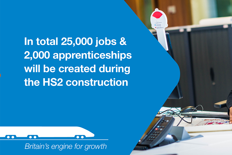 In total 25,000 jobs and 2,000 apprenticeships will be created during HS2 construction