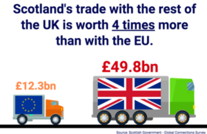 UK and EU trucks