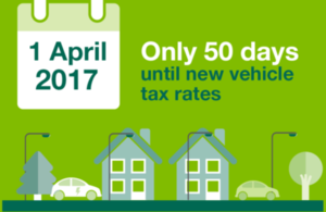50 days to go until new vehicle tax rates come into force.
