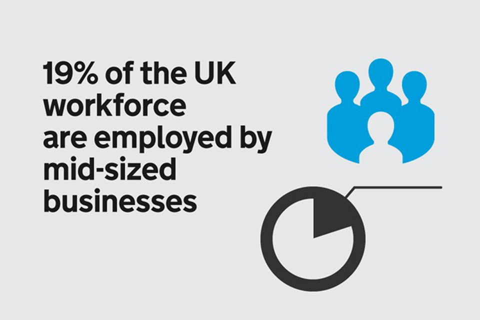 Supporting mid-sized business: maintaining and growing UK plc - GOV UK