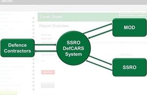 DefCARS image