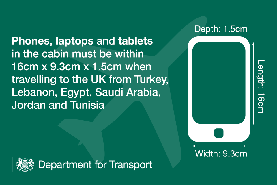 Dimensions of phones allowed in hand luggage.