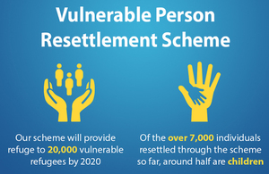 Vulnerable person resettlement scheme