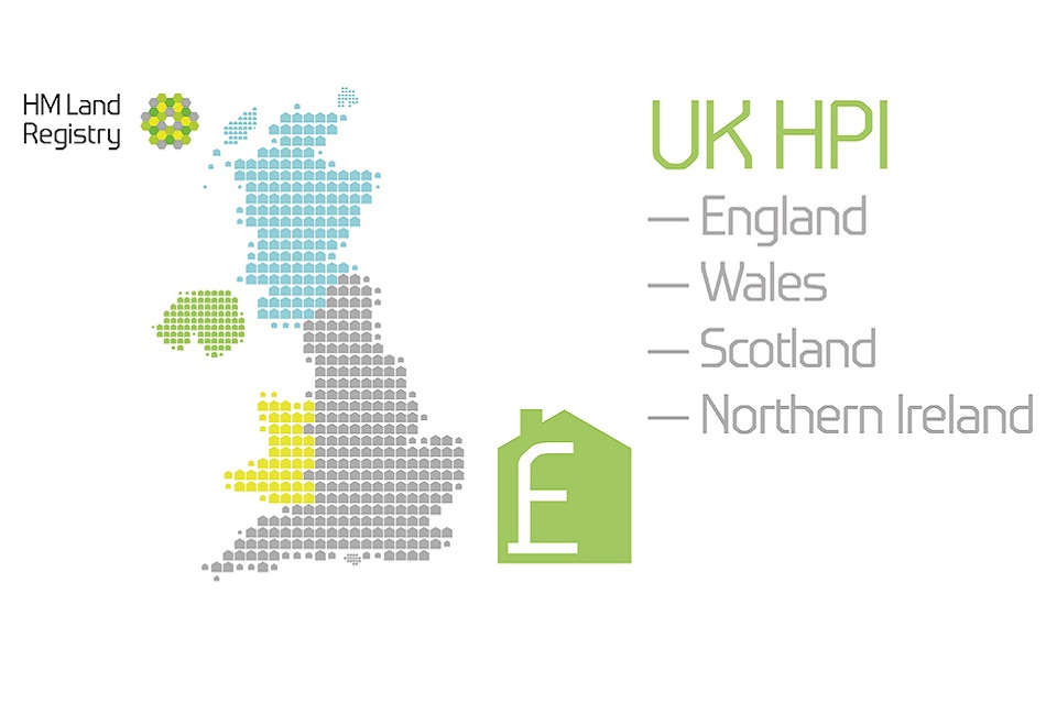 UK HPi inforgraphic
