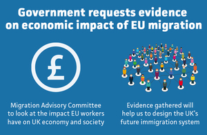 Government requests evidence on economic impact of EU migration