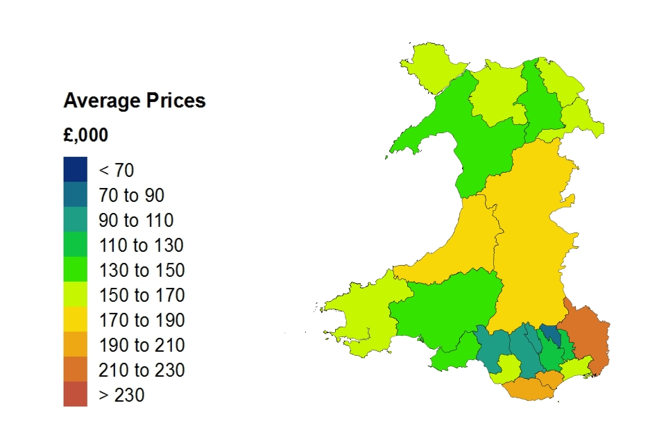 Annual price change for Wales over the past 5 years