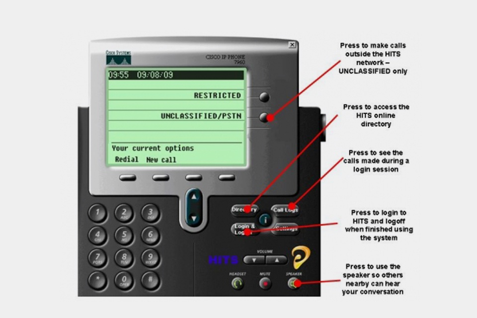 Graphic showing various buttons controls on the High Integrity Telecommunications System