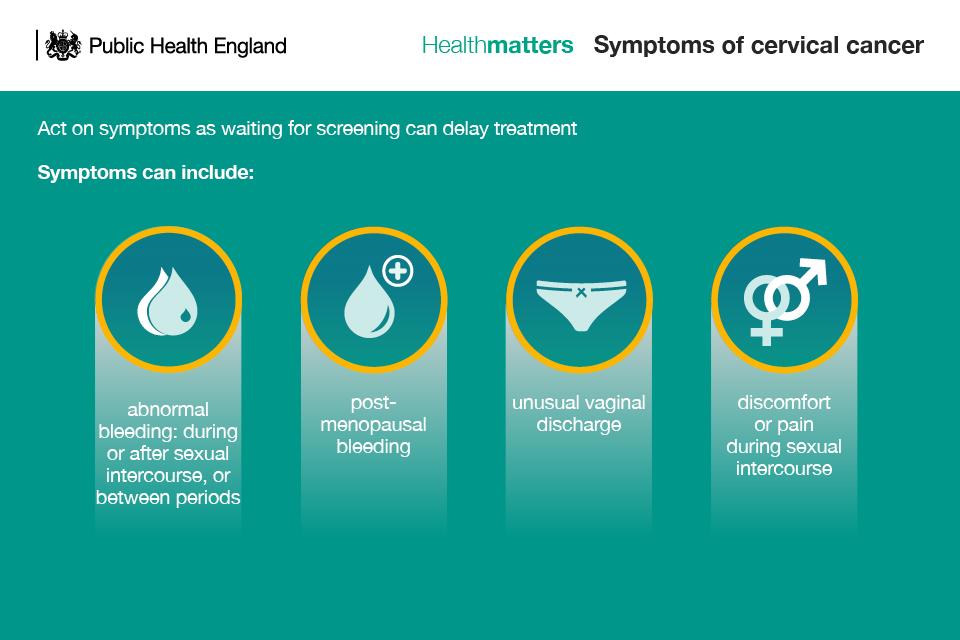 Infographic describing the symptoms of cervical cancer