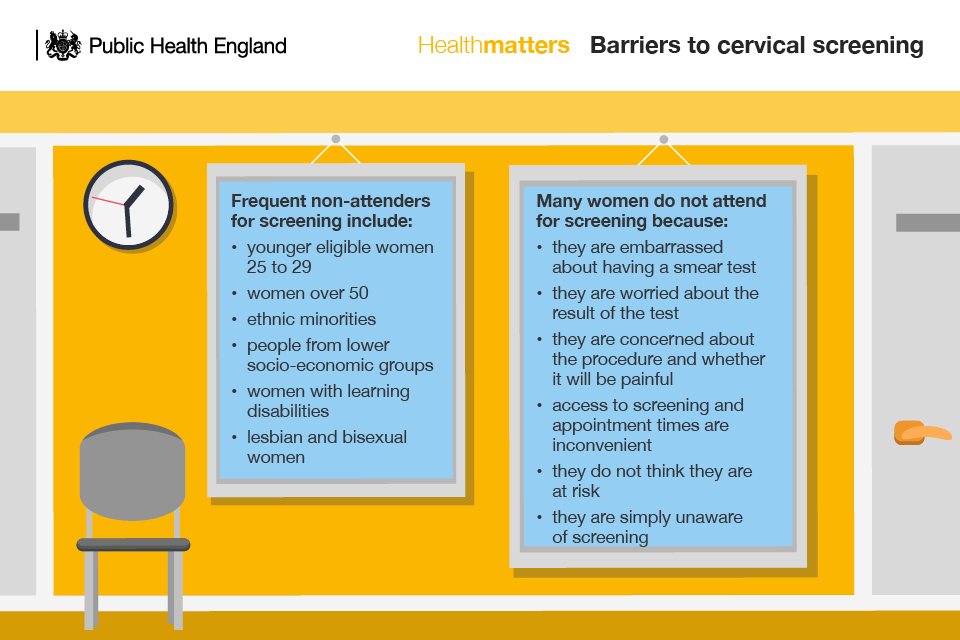 Infographic listing the barriers to cervical screening