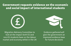 Government requests evidence on the economic and social impact of international students