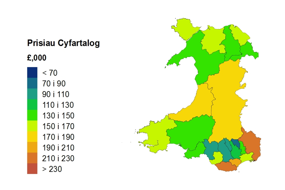 welsh Annual price change for Wales over the past 5 years
