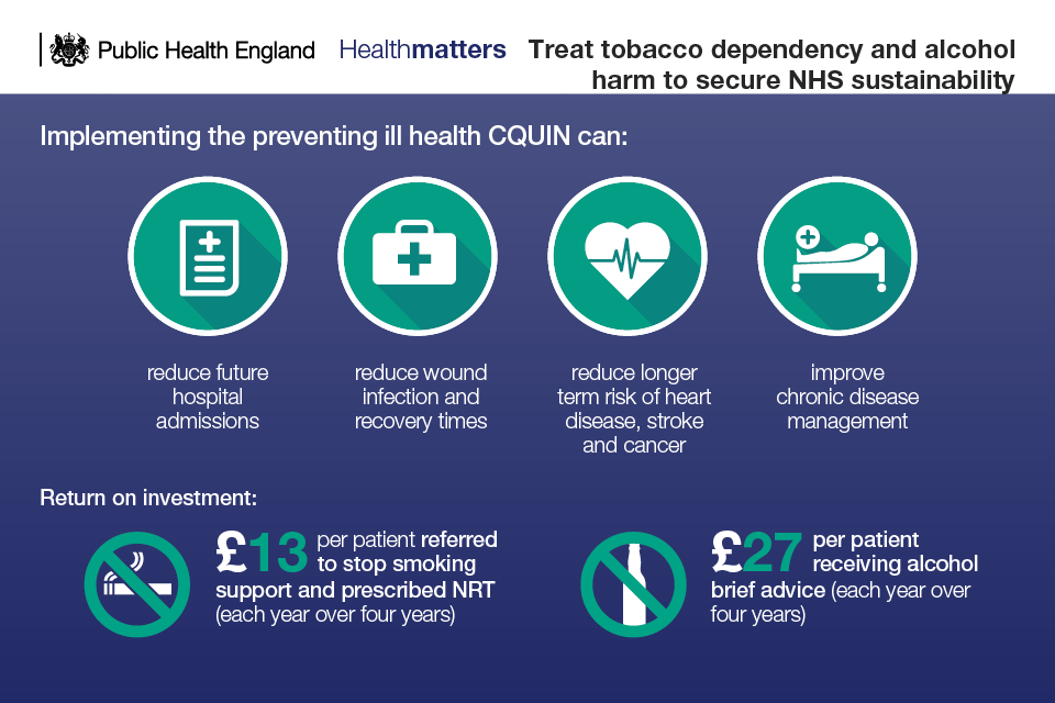 Infographic on treating tobacco dependency and alcohol harm to secure NHS sustainability