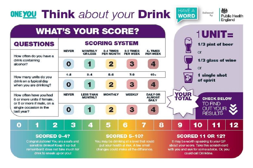 Illustration of think about your drink scoresheet