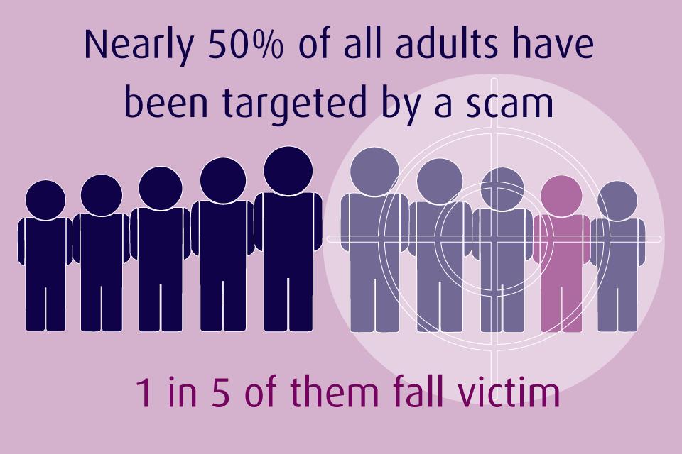Detailed Guide Protect Your Charity From Fraud Charity