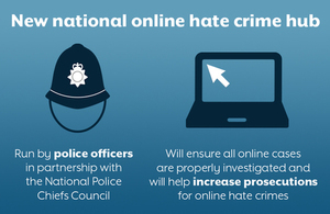 National online hate crime hub announced