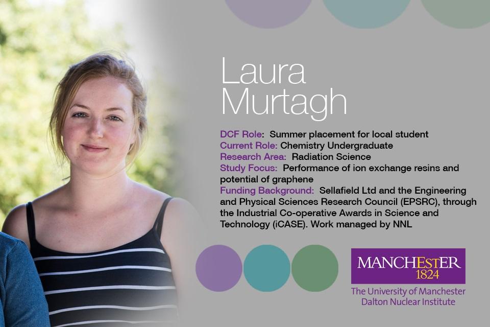 Laura Murtagh