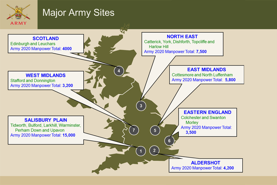 Major British Army sites in the UK