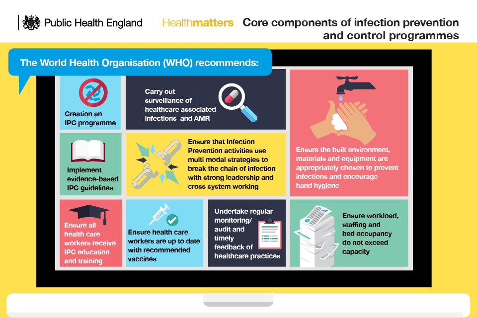 2 2 describe local and organisational policies relevant to the prevention and control of infection Control of infection, and describes the organisational 52 sources of assurances include policies 62 the infection prevention and control.