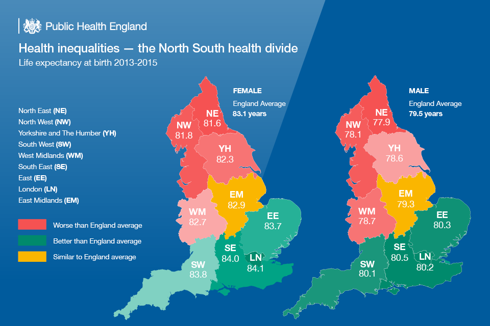 Infographic showing health inequalities in England