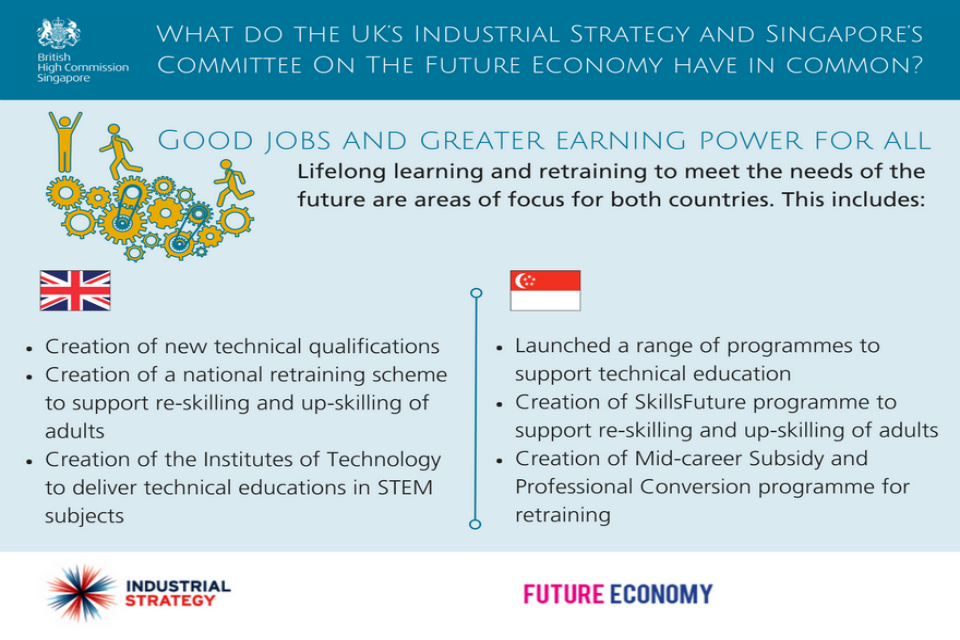What do the UK's Industrial Strategy and SIngapore's Committee on the Future Economy Have In Common?