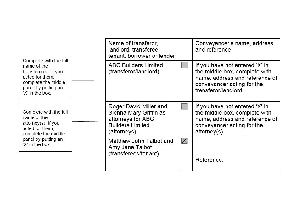 Example of completed form AP1: panel 13  attorney(s) acting