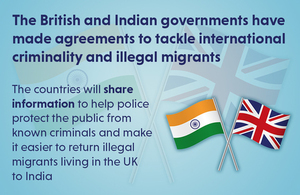 Read Immigration minister signs data sharing agreements with India on criminal records and returns article