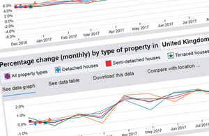 House price search tool results screenshot
