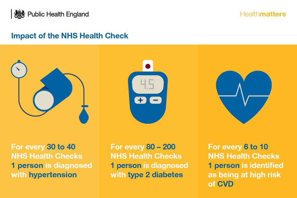 using the world leading nhs health check programme to