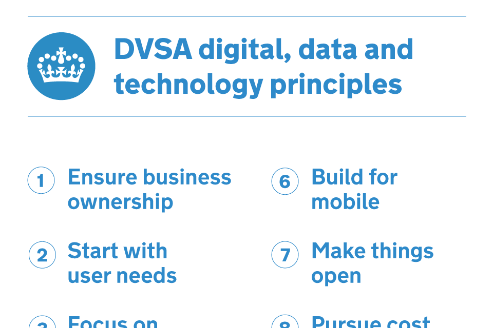 A section of a poster showing the DVSA digital, data and technology principles