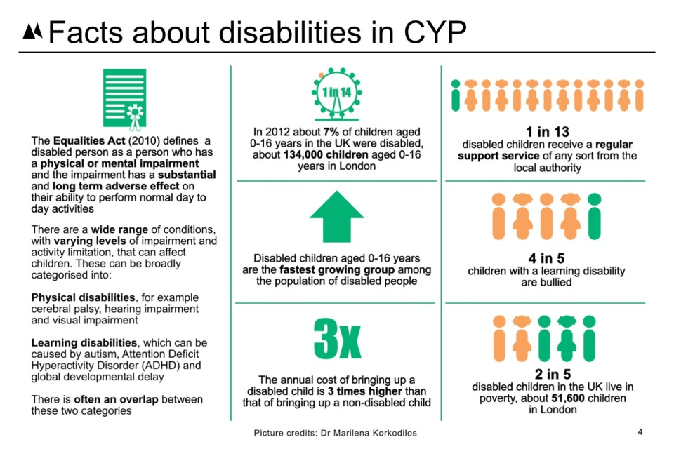 learning disabilities and career development Learning disabilities are present in at least 10 percent of the population by following the links on this page you will discover many interesting facts about learning disabilities as well as uncover some of the myths.