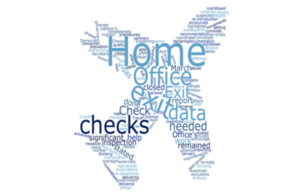 Word cloud for exit checks