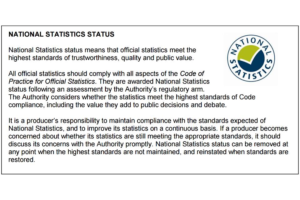 National Statistics Status
