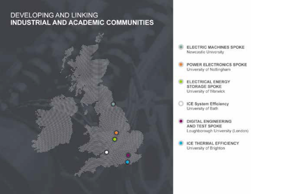 Map of the UK showing industrial and academic communities: Electric Machines (Newcastle); Power Electronics (Nottingham); Electrical Energy (Warwick); ICE System Efficiency (Bath); Digital Engineering (London); ICE Thermal Efficiency (Brighton).