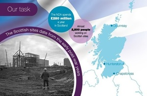 The Scottish sites date from the early post-war years. The NDA spends £280 million a year in Scotland. Almost 2,500 people working on Scottish sites.