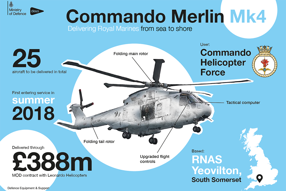 Defence Minister Guto Bebb has today announced the delivery of the first of a fleet of new helicopters designed for Royal Marine aircraft carrier operations. Crown copyright.